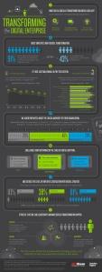 MIT-SMR-infographic_FINAL
